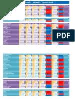 MediaProjekt III.+IV.Q 2012