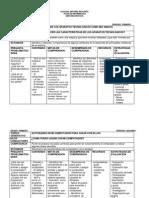 Plan de Estudios Informatica Primaria