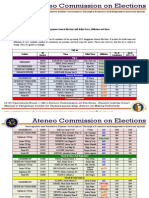 Memo 201307 - Updated Official Candidates List With Ballot Names, Affiliation, And Quota