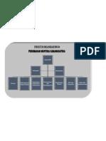 Struktur Organisasi Rw.014