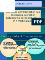 Communication Process Unit 1