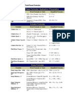 Fluid Power Formulas
