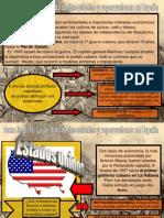 Tema 3 Historia España