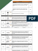 Tenda Networking Products Pricelist Jan2013