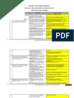 Kisi Um Fisika Karesidenan 2012-2013 - Detail