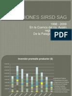 Graficos Inversion Sig Sag