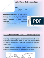 4 Ondas Electromagneticas