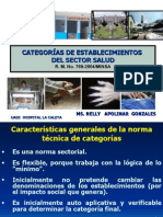 RESUMEN-CATEGORIZACION_E.S.MOD1.pdf
