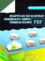 REKAPITULASI DAN KLASIFIKASI PENGADILAN DI EMPAT LINGKUNGAN PERADILAN SELURUH INDONESIA.pdf