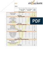 GATE 2013 ME - Analysis & Key