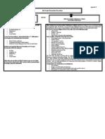 Mono Nag Rove Promotion Policy 345.4 Appendix B (8th) 5.04.05