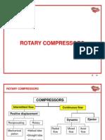 19834249 Rotary Compressors