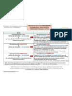 1359460862_Obligatii Perioada Fiscala TVA 2013