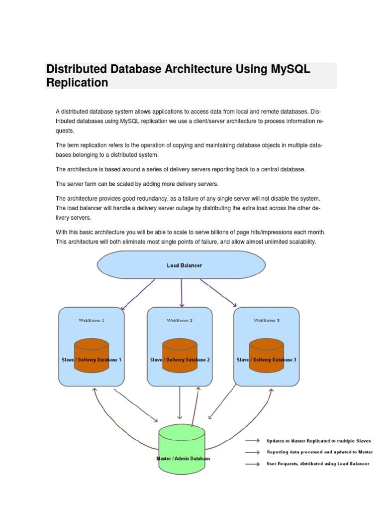 Distributed Database Architecture Using MySQL Replication | Replication  (Computing) | Web Server