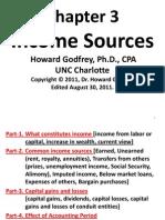 T11F Chp 03 1 Income Sources 2011