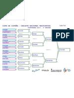 Cuadro Final Copa de España -2ª Prueba MasterPool.pdf