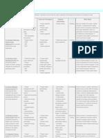 PMP Worksheets