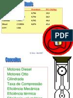 Motores de Combustão Interna Teor e Op