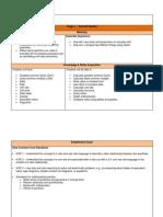 UbD Unit Framework