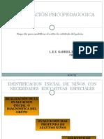 LA EVALUACIÓN PSICOPEDAGOGICA Y PCA