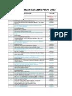 Rancangan Tahunan Pbsm 2013 Thn 3