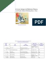 527 títulos de livros antigos de medicina chinesa