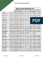 Campeonato Nacional de Bench Press 2011