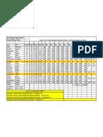 erhs results - tcw regional 2 9 13