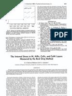 The Internal Stress in Ni, NiFe, CoFe, And CoNi Layers Meas