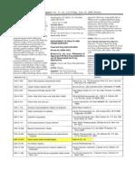 June 2016 Federal Register - Ketonil Withdrawn