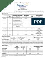 Salem Five Direct Consumer Banking Fee Schedule