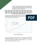 ANALISIS Y DISCUSIÓN DE BALANZA MAGNETICA