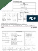 funciones trigonométricas inversas e hiperbólicas