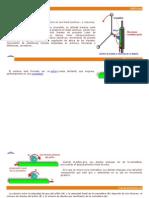 Cremallera.pdf