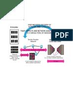 Carrier Cloud diagram