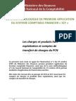 TRAITEMENT CHARGE ET PRODUITS.pdf