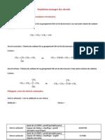 Oxydation Mnage Des Alcools