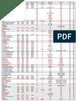 TablaArmasFeb10.pdf