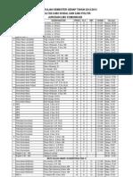 Jadwal Kuliah IK 2012-Genap.xls