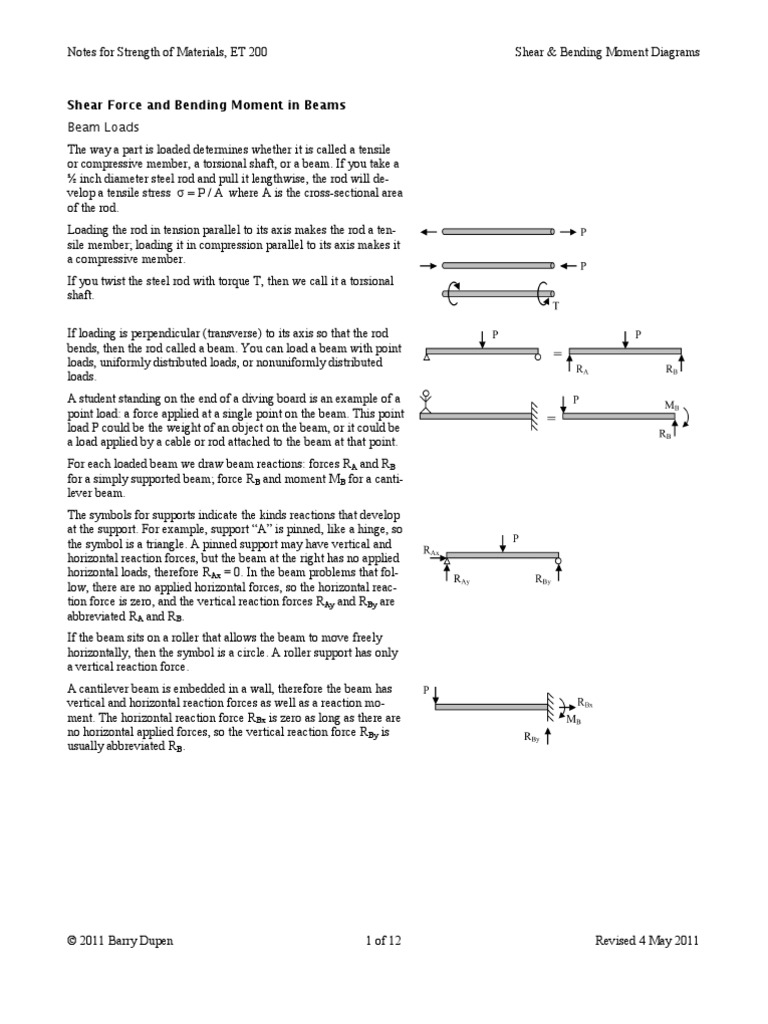 Shear And Moment Diagrams Beam Structure Bending To Draw The Load Diagram Upward Concentrated At A Is 10 Kn