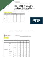 Wenzel Strategies poll of GA-6