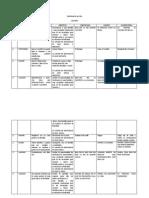 Partitura de acción 12.pdf