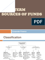 Long Term Source of Funds