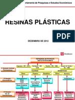 Depec - Industria Plast