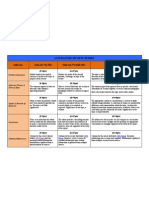 Literature Review PBL Rubric