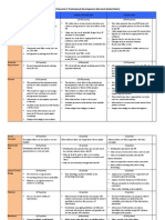 Cied5333 Pd Rubric Pbl