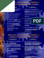 Diferencias Entre El Enfoque Cuantitativo y Cualitativo De