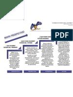 Mapa Prospectivo Empresa JDALLS