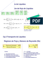 Cp2-Transporte-HC-Líquidos