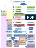Formation Pharmacie